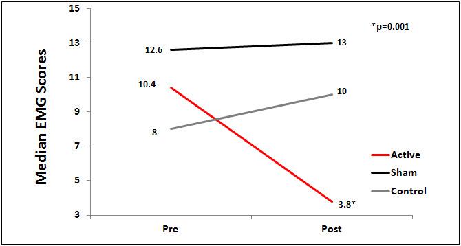 voris_EMG_graph